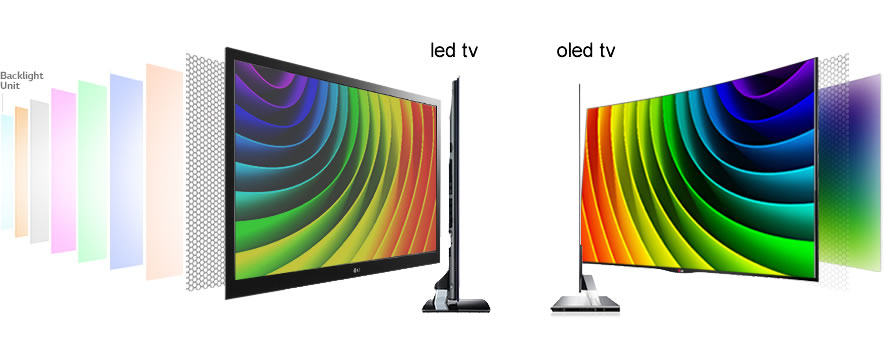 oled tv vs led tv